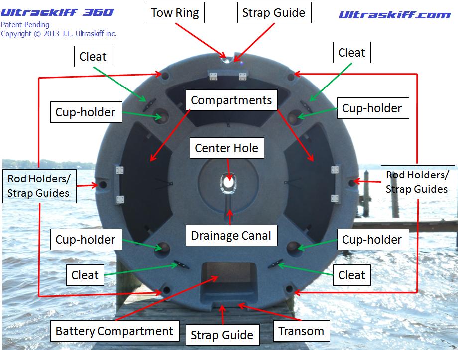 Ultraskiff Diagram